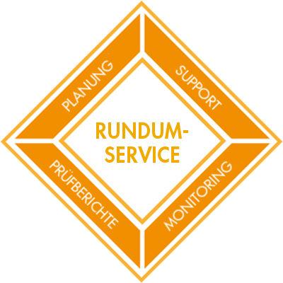 Unser Rundum-Service für Materialtest-Kampagnen: Planung, Support, Monitoring, Prüfberichte