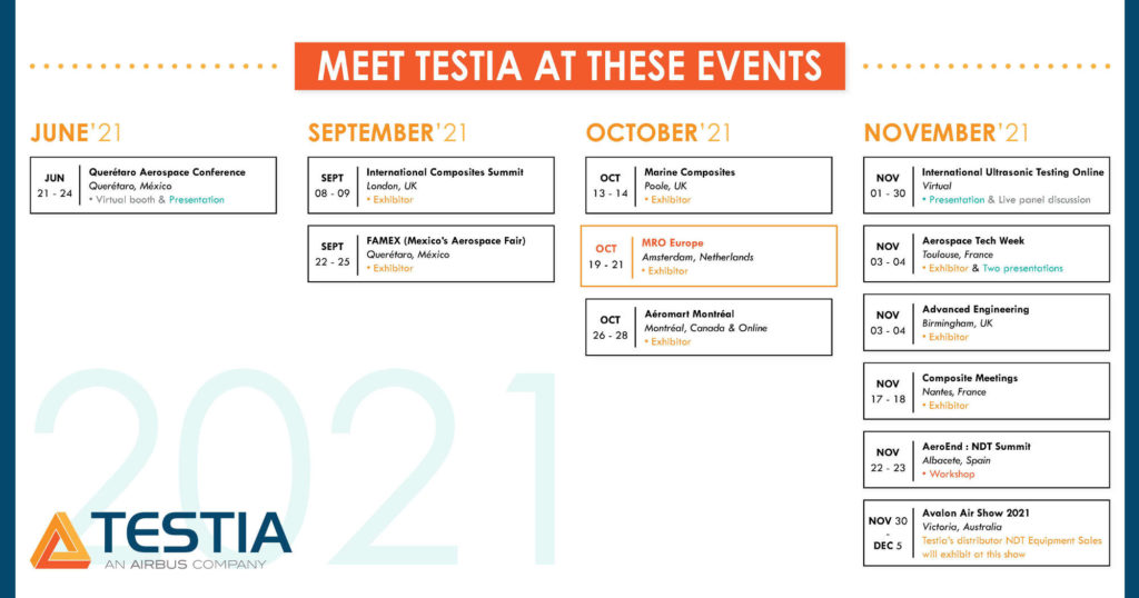 Testia events in 2021 - calendar overview